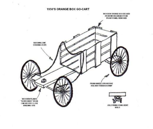 Go-cart_22